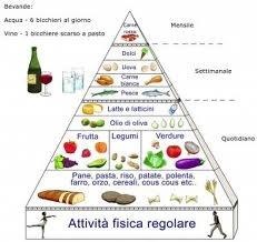"""Photo of La dieta mediterranea, """"patrimonio"""" solo per chi può permettersela?"""