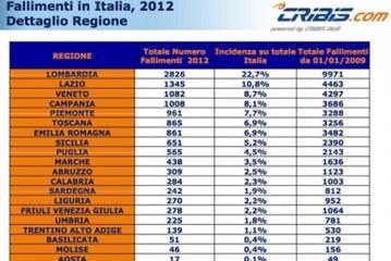 Gli Italiani invisibili