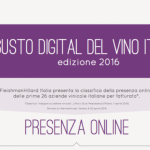 Il vitivinicolo in digitale