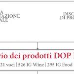 Treccani mette on-line l'enciclopedia delle eccellenze italiane certificate